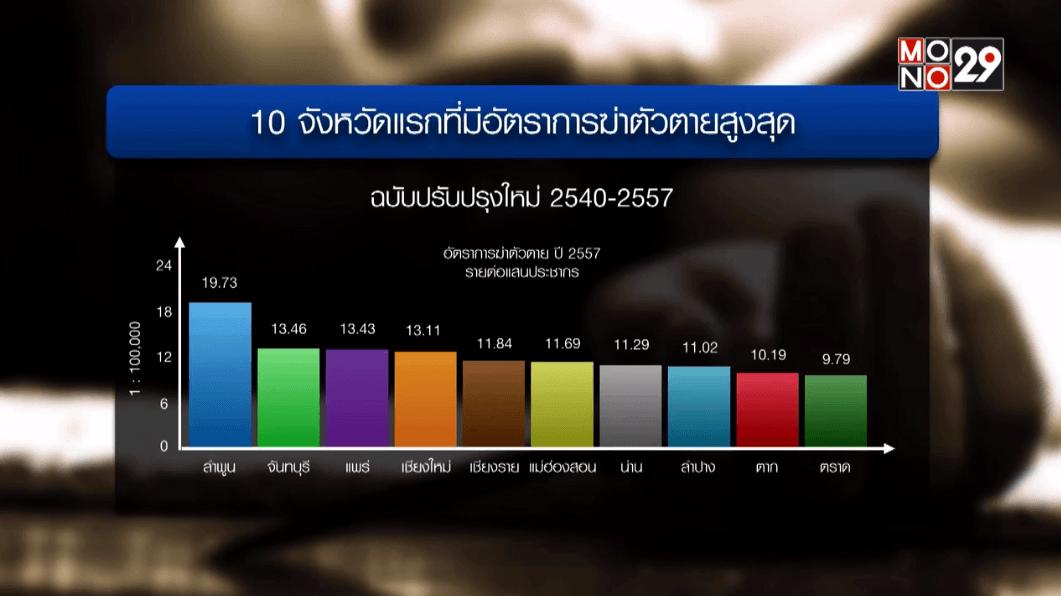 Screen Shot 2558-08-08 at 1.36.09 PM